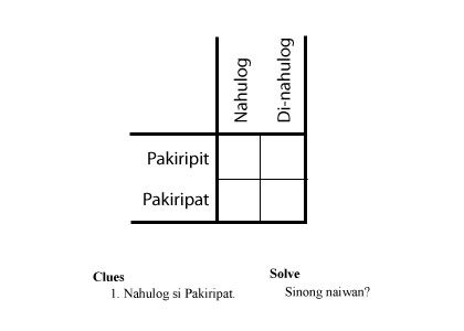 The Pakiripit and Pakiripat trope in logic puzzle format